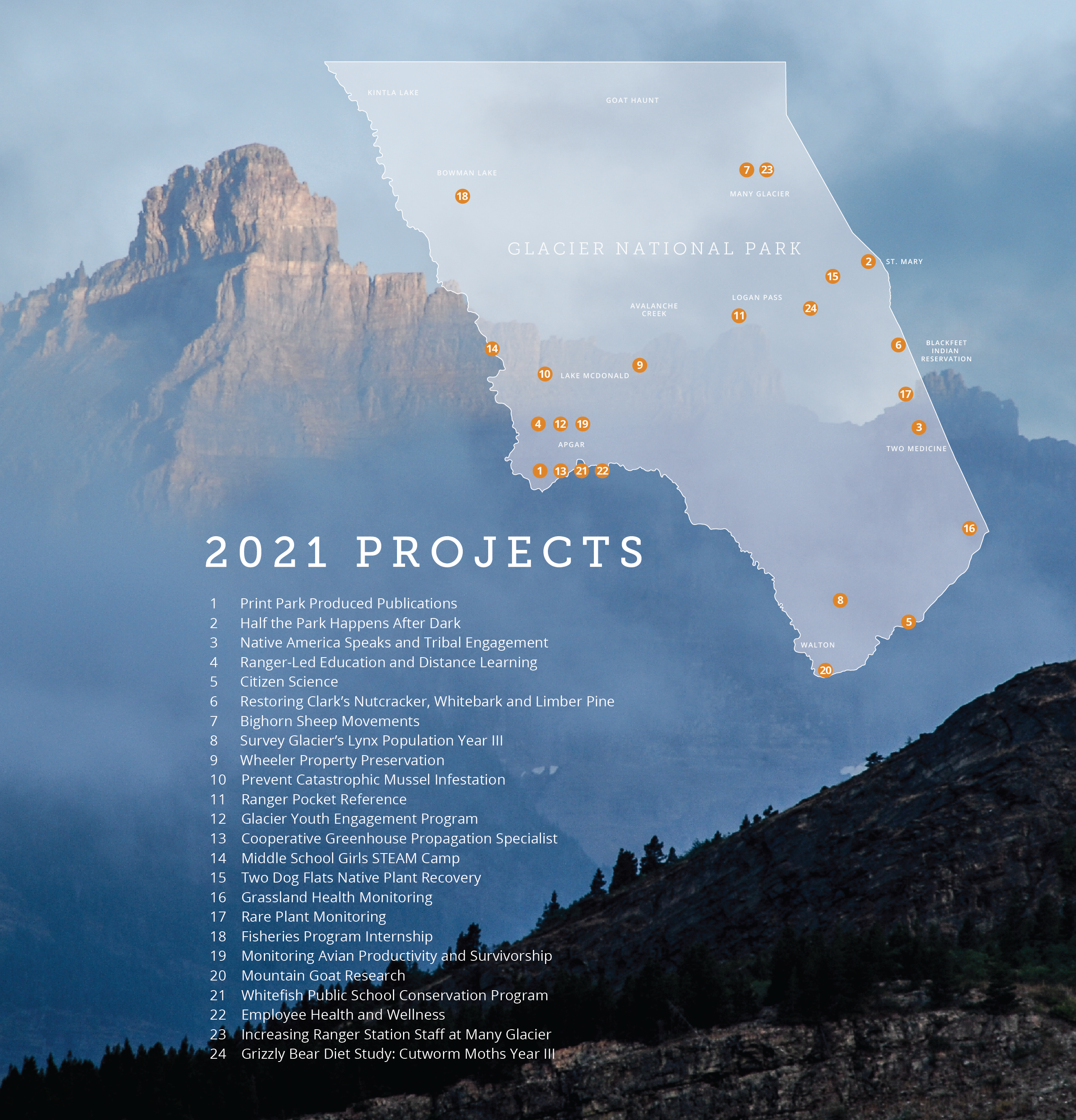 Map of Glacier National Park showing 24 projects.