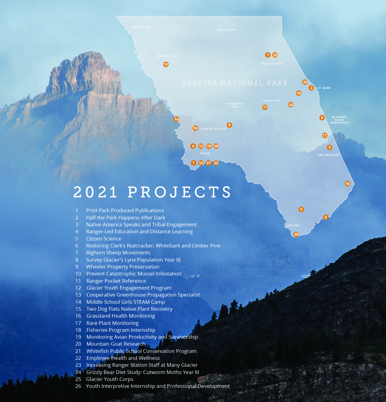Map of Glacier National Park with 26 project locations.