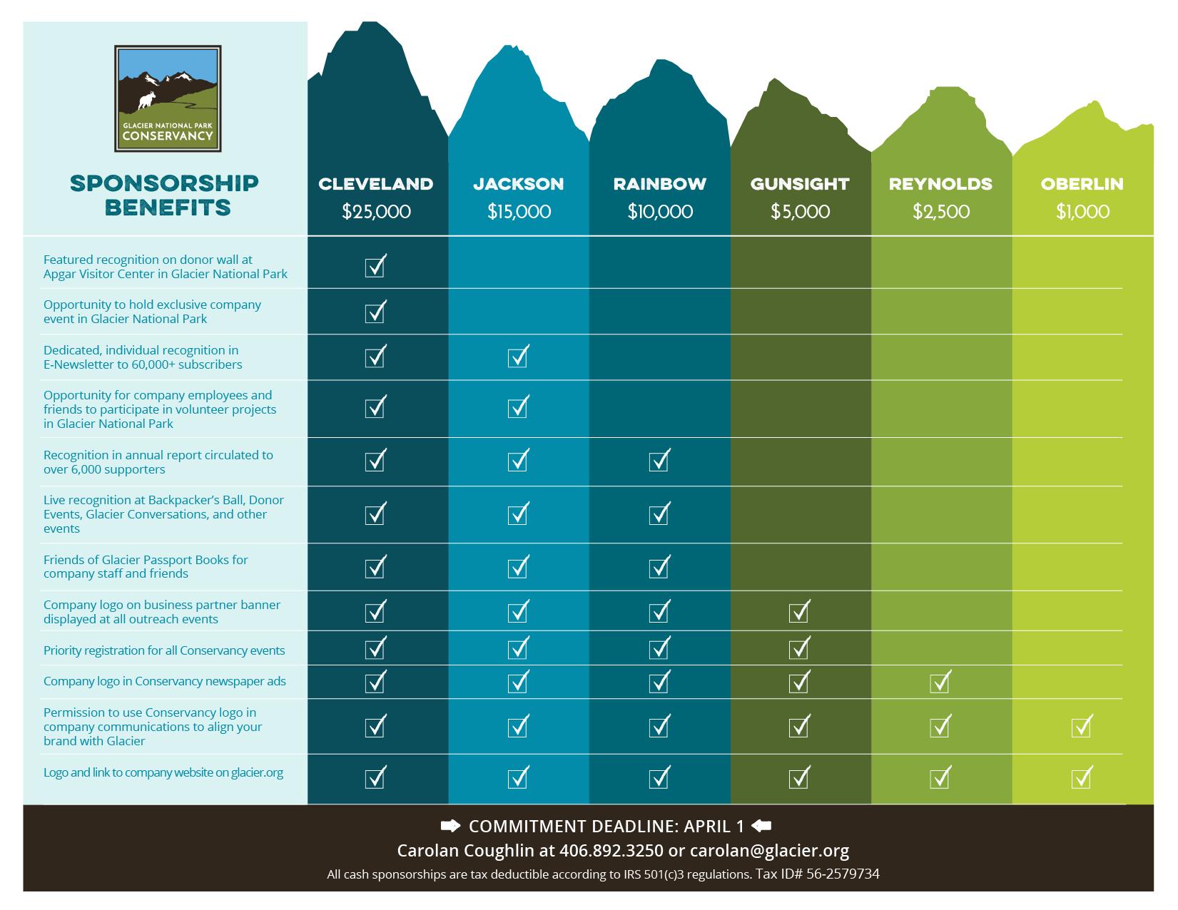 2020 Glacier Sponsorship Benefits Chart