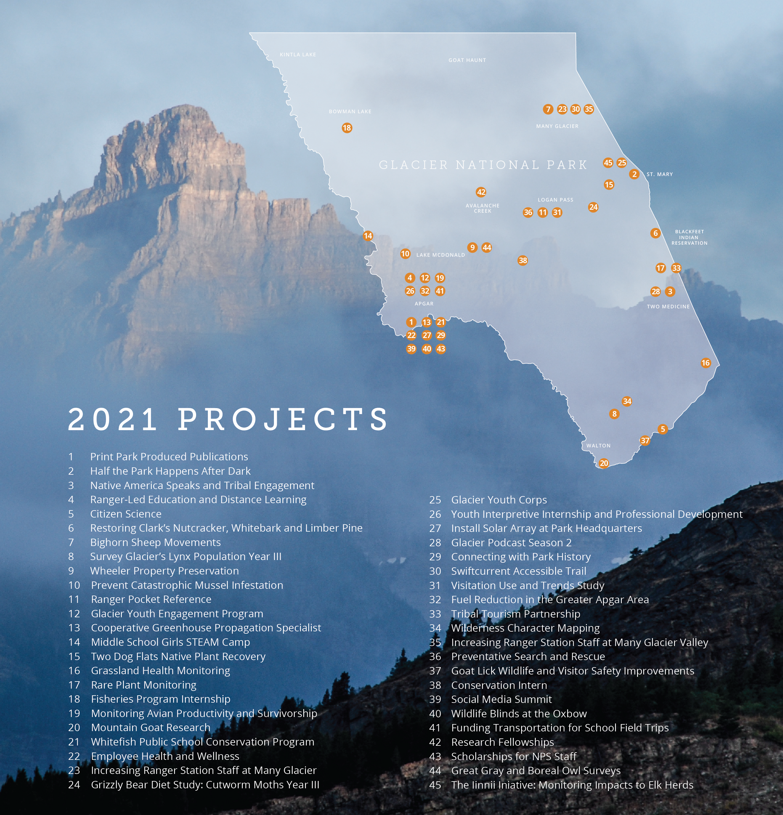 Glacier National Park map with projects for 2021